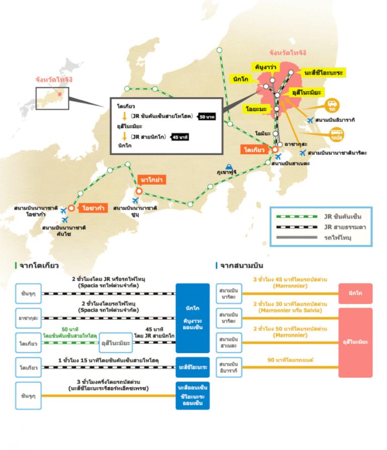 เที่ยวโทจิงิเพียงนั่งรถไฟ 50 นาทีจากโตเกียว เพื่อมาสัมผัส 7 สถานที่ท่องเที่ยวและอาหารที่โด่งดังในฤดูใบไม้ผลิในโทจิงิ