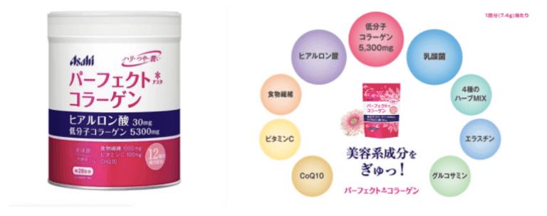 คอลลาเจนญี่ปุ่น แบรนด์ไหนข้อดีข้อเสียอย่างไร พร้อมเคล็ดลับการเลือกซื้อที่คุณต้องรู้